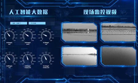 智能大数据平台+大屏监控系统,打造可视化防控系统